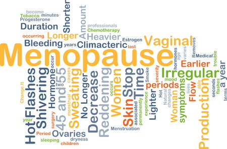 ovaries: Background concept wordcloud illustration of menopause