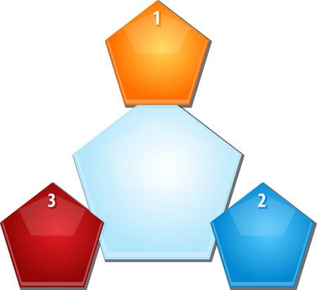 pentagon: Blank business strategy concept infographic diagram illustration Pentagon Relationship Three Stock Photo