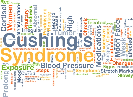 syndrome: Background concept wordcloud illustration of Cushing's syndrome Stock Photo