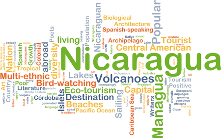 Background concept wordcloud illustration of Nicaragua