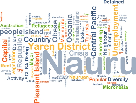 detained: Background concept wordcloud illustration of Nauru