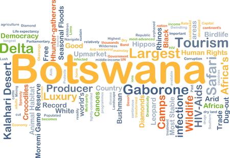 kalahari desert: Background concept wordcloud illustration of Botswana