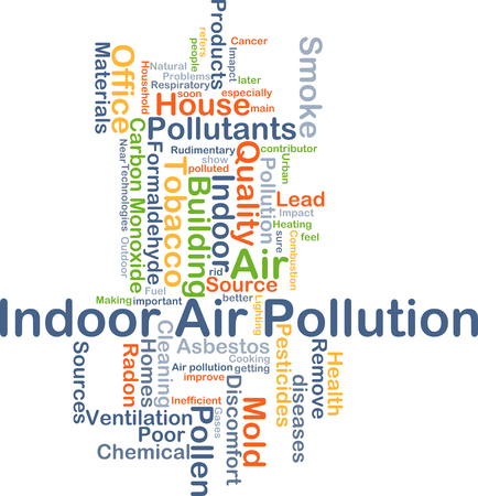 pollution: Background concept wordcloud illustration of indoor air pollution