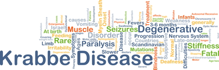 onset: Background concept wordcloud illustration of Krabbe disease
