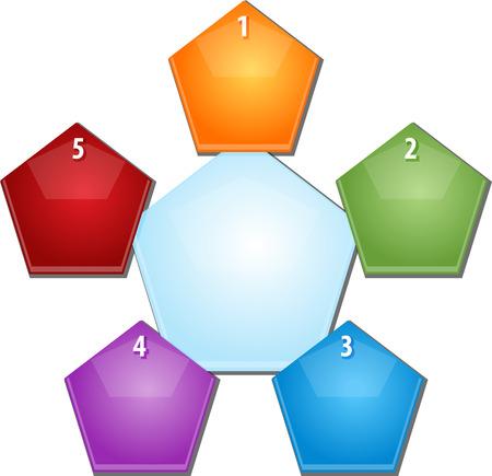 Blank business strategie concept van infographic diagram illustratie Pentagon Relationship Five
