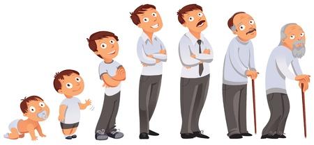 etapas de vida: Generaciones de hombres, Todas las categor�as de edad, Etapas del desarrollo