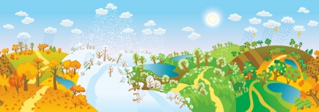 Change of seasons. Seasons in landscape. Beautiful natural landscapes at different time of the year - winter spring, summer, autumn. Vector illustration. Seamless panorama Vector