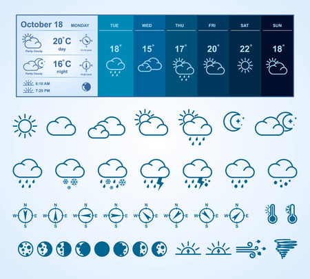 weather icons: Weather widget and icons.