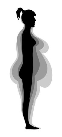 Etapas figura femenina pérdida de peso. Silueta. Ilustración del vector. Aislado en el fondo blanco