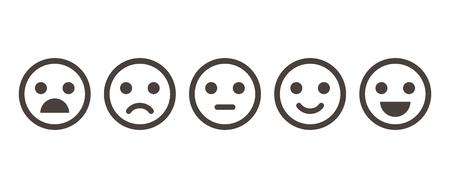 Ikony ilustracja poziomu satysfakcji. Zakres oceny emocje treści. Odpowiedź w postaci emocji. Doświadczenie użytkownika. Opinie klientów. Bardzo dobry, dobry, normalny, złe, okropne.