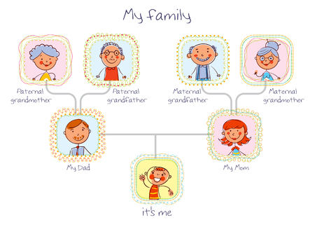 Family tree illustration. In the style of children's drawings. Funny cartoon character. Isolated on white background. Vectores