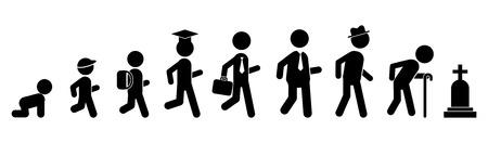 Płaskie ikona mężczyzn w każdym wieku. Pokolenia ludzi. Etapy rozwoju. Niemowlęctwo, dzieciństwo, młodość, młodość, dojrzałość, starość. Logo wektorowe do projektowania stron internetowych, urządzeń mobilnych i infografik Logo
