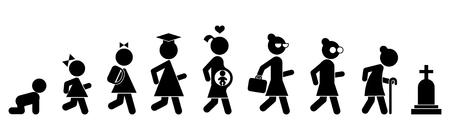 Icono plano de mujeres de todas las edades. Personas de generaciones. Fases de desarrollo. Infancia, niñez, adolescencia, juventud, madurez, vejez. Logotipo vectorial para diseño web, móvil e infografía.