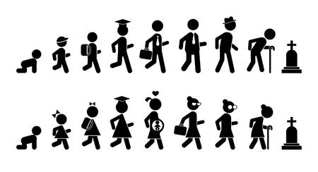 Icona piana di uomini e donne di tutte le età. Gente di generazioni. Fasi di sviluppo. Infanzia, fanciullezza, adolescenza, giovinezza, maturità, vecchiaia. Logo vettoriale per web design, mobile e infografica