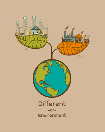 The different of environmentally landscape factory and forest.