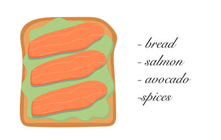 Recipe for making toast, sandwich vector illustration. Flat character. Dish for breakfast. Recipes and ingredients for toast and sandwiches.