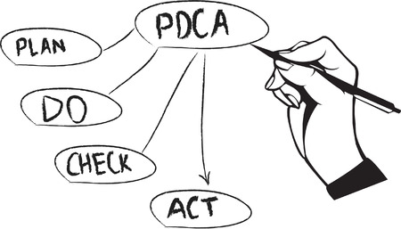 plan do check act: Hand with pen drawing Deming cycle chart or PDCA Illustration