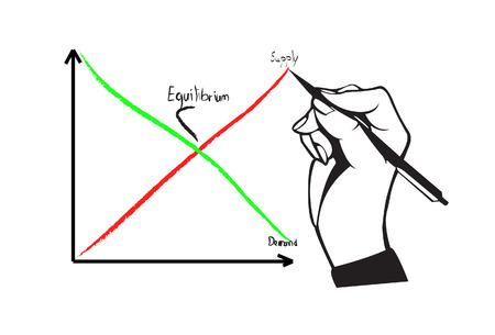 isteme: Kalem çizim arz talep grafiği ile el