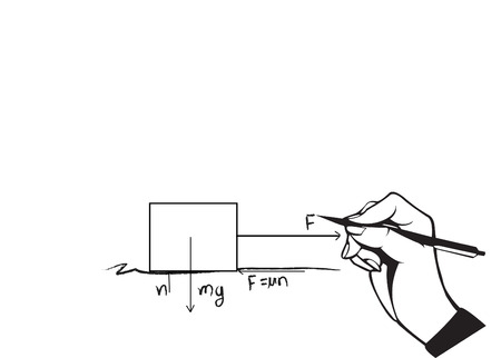 friction: Hand with pen drawing friction and force of physic formula calculation