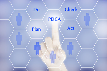 show business: Hand pushing PDCA button show business concept Stock Photo