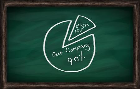 unique concept: Pie chart drawn on the chalkboard