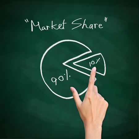 Pie chart drawn on the chalkboard with hand pointing Stock Photo