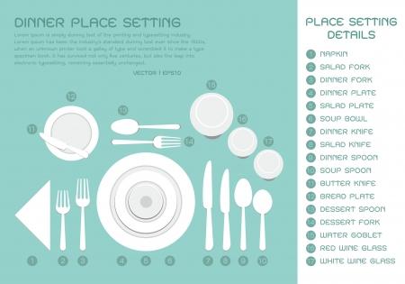dinner setting: Cena cubierto