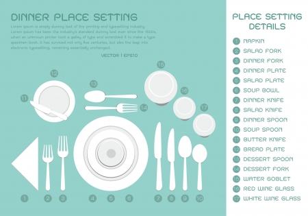 settings: Dinner place setting