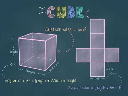 Cube or Prism colorful pastel chalks drawing on a blackboard with 3d shape, nets, surface area and volume formula for teaching and learning activity