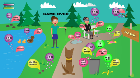 funny vector illustration of naughty dog in the park with waste bin, old lady, ice cream, pond and animals Vetores