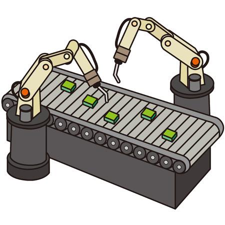 ベルト コンベヤーと産業用ロボット