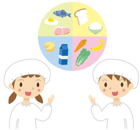 Children learn the nutrition of food 版權商用圖片 - 28304500