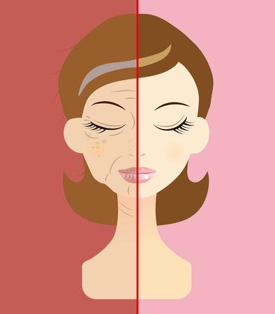 女性の肌のトラブルの問題に直面します。