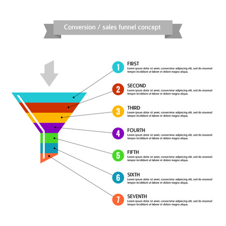Conversion or sales funnel template concept