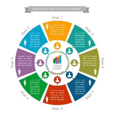 Organisationsschema struktur mall med människor räknas. Runda graphics stil. Illustration