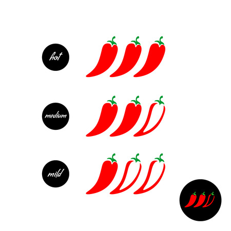 Hot red pepper strength scale indicator with mild, medium and hot positions. Illustration