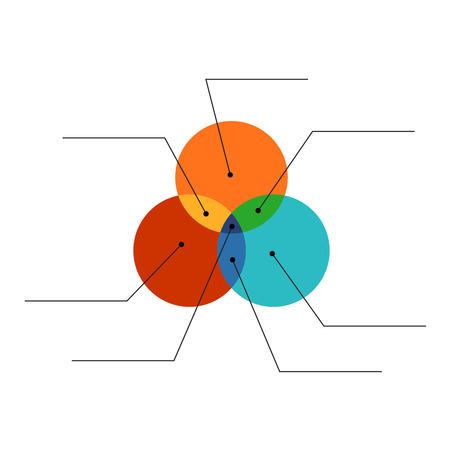 infografía de color estilo plana diagrama de Venn plantilla con líneas de la nota. Fácil cambio de color. La transparencia se aplana.