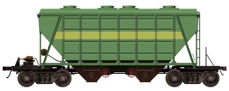 boxcar: the rail car