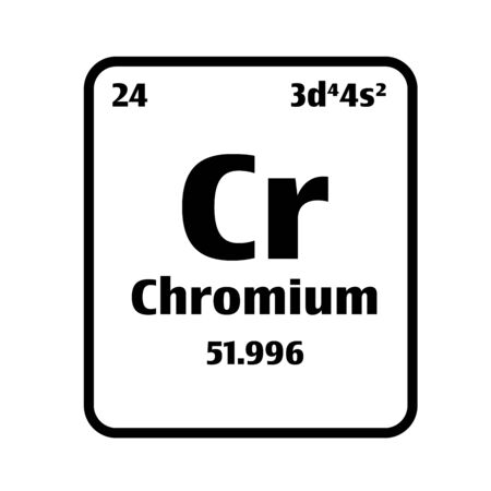 Chromium (Cr) button on black and white background on the periodic table of elements with atomic number or a chemistry science concept or experiment.