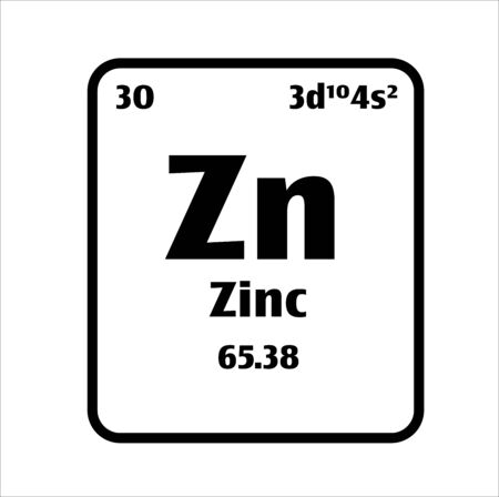 Zinc (Zn) button on black and white background on the periodic table of elements with atomic number or a chemistry science concept or experiment.