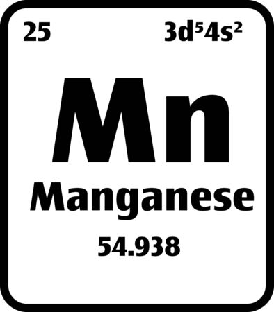 Manganese (Mn) button on black and white background on the periodic table of elements with atomic number or a chemistry science concept or experiment.