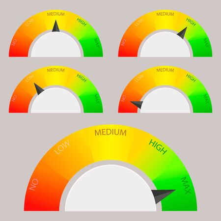 Credit score indicators with color levels from poor to good. Customer satisfaction meter with different emotions. Rating credit meter good and poor, indicator credit level illustration Иллюстрация