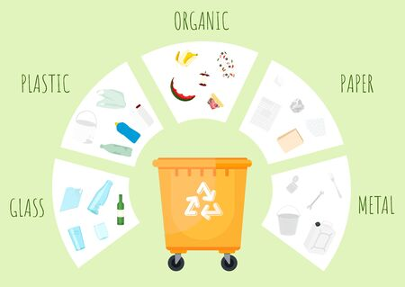 Recycle bins. Colorful recycle plastic bins. Collection of colorful separation recycle bins. Containers for sorting waste. Different colored recycle waste bins, each bin holds a different material. Vector illustration