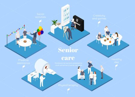 Professional seniors assistance and retirement home services: medical staff and elderly people together doing different activities, isometric infographic