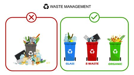 Containers for all types of garbage. Garbage removal. Recycling garbage. Trash can: paper, metal, organics, plastic, batteries, electronic waste, glass, mix. Waste collection, sorting and recycling infographics