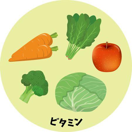 Five major nutrients. Image illustration of vitamins