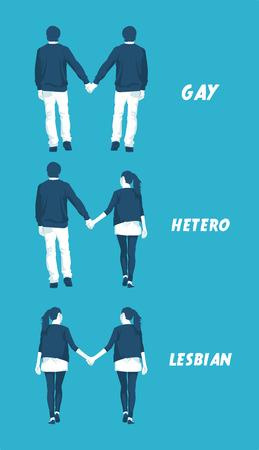 LGBT community types orientations in vector Illustration