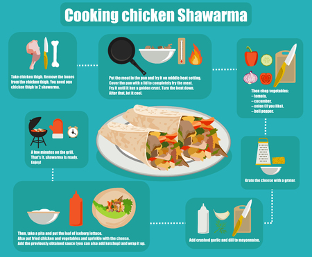 Flat infographics cooking Shawarma recipe Illustration