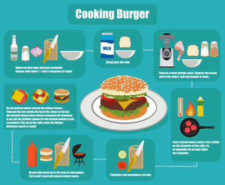 Flat infographics cooking Burger