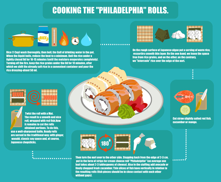 flat illustration of infographics of sushi rolls cooking